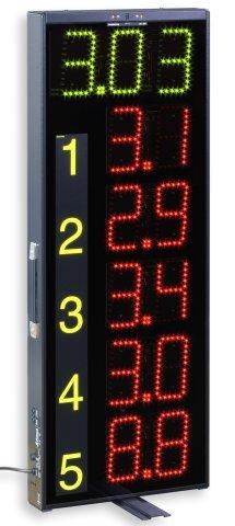 score board Formen